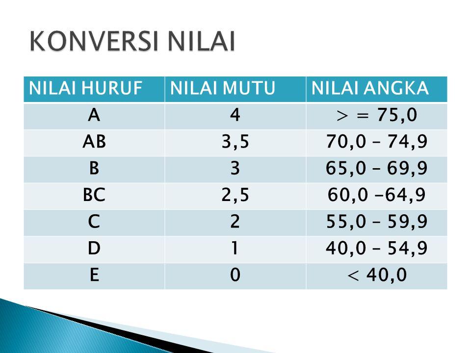 NILAI HURUFNILAI MUTUNILAI ANGKA A4> = 75,0 AB3,570,0 – 74,9 B365,0 – 69,9 BC2,560,0 -64,9 C255,0 – 59,9 D140,0 – 54,9 E0< 40,0