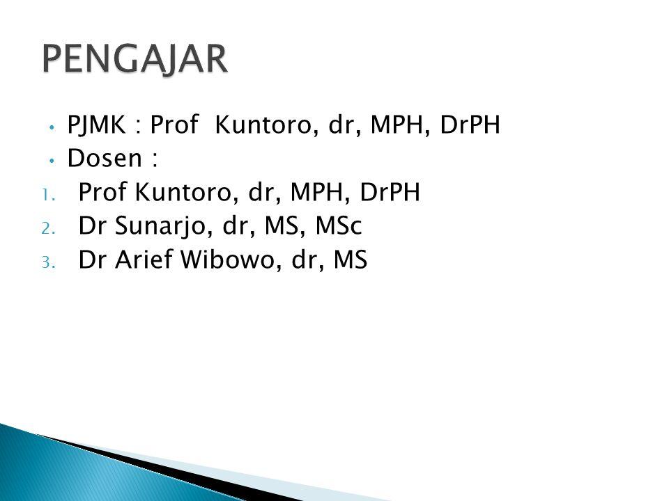 PJMK : Prof Kuntoro, dr, MPH, DrPH Dosen : 1. Prof Kuntoro, dr, MPH, DrPH 2. Dr Sunarjo, dr, MS, MSc 3. Dr Arief Wibowo, dr, MS