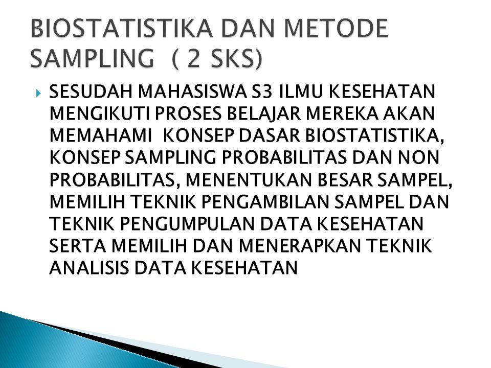  SESUDAH MAHASISWA S3 ILMU KESEHATAN MENGIKUTI PROSES BELAJAR MEREKA AKAN MEMAHAMI KONSEP DASAR BIOSTATISTIKA, KONSEP SAMPLING PROBABILITAS DAN NON P