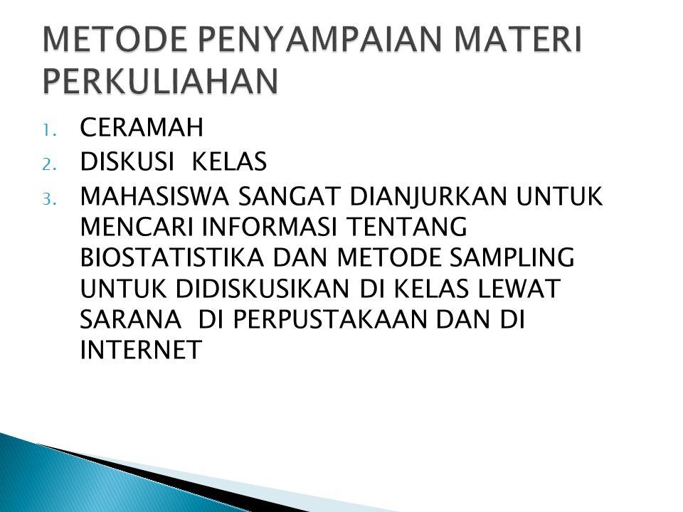 1. CERAMAH 2. DISKUSI KELAS 3. MAHASISWA SANGAT DIANJURKAN UNTUK MENCARI INFORMASI TENTANG BIOSTATISTIKA DAN METODE SAMPLING UNTUK DIDISKUSIKAN DI KEL