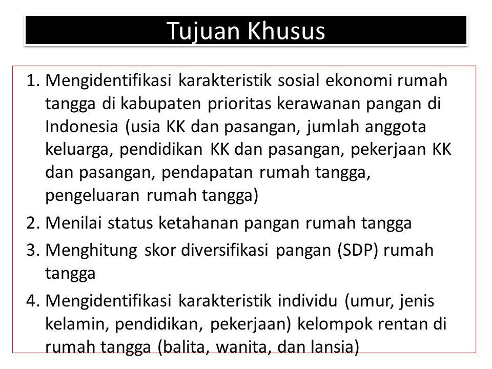 Tujuan Khusus 1.Mengidentifikasi karakteristik sosial ekonomi rumah tangga di kabupaten prioritas kerawanan pangan di Indonesia (usia KK dan pasangan,