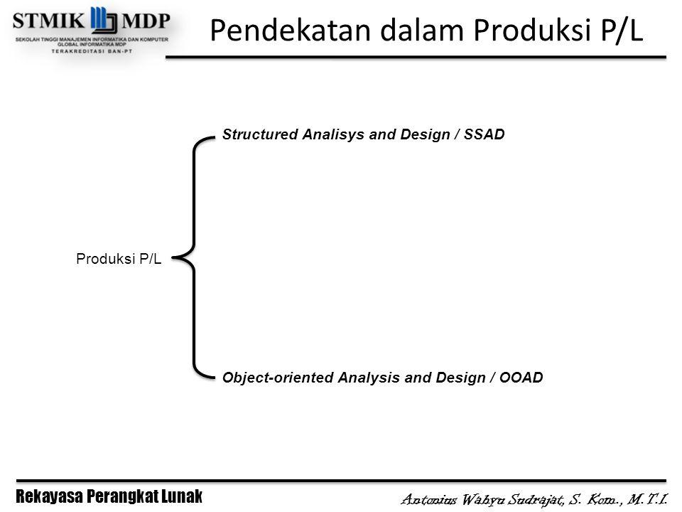 Rekayasa Perangkat Lunak Antonius Wahyu Sudrajat, S. Kom., M.T.I. Pendekatan dalam Produksi P/L Produksi P/L Structured Analisys and Design / SSAD Obj