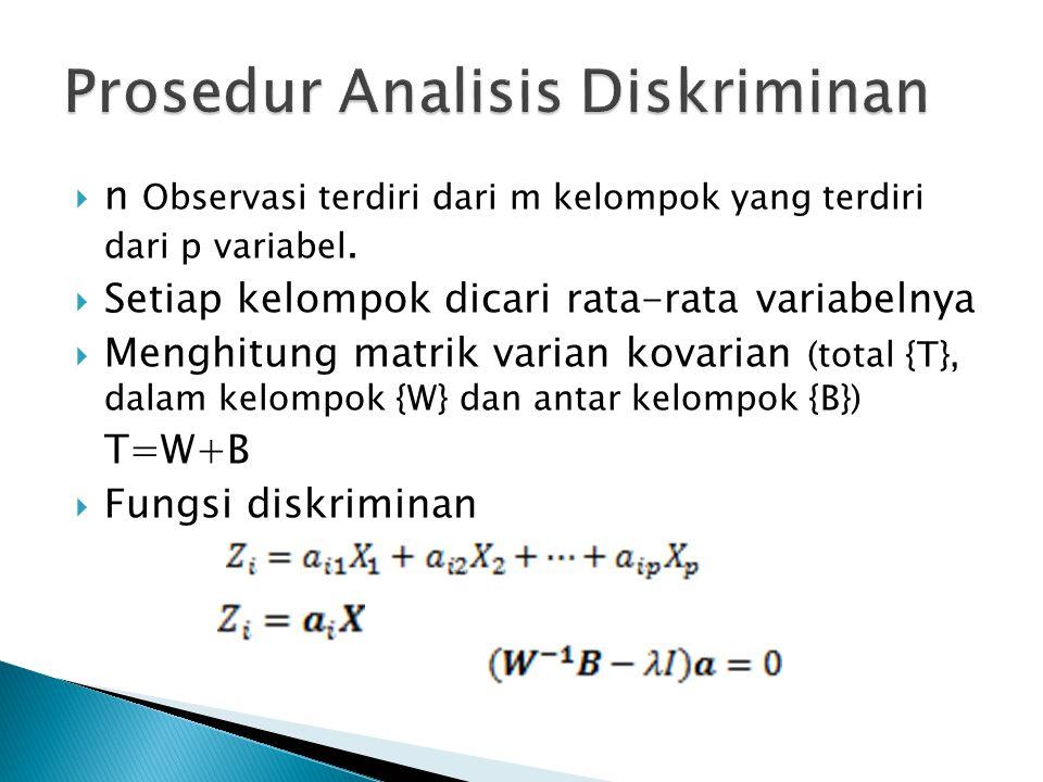  n Observasi terdiri dari m kelompok yang terdiri dari p variabel.  Setiap kelompok dicari rata-rata variabelnya  Menghitung matrik varian kovarian