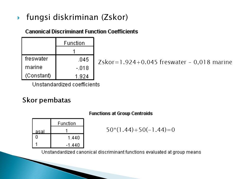  fungsi diskriminan (Zskor) Zskor=1.924+0.045 freswater – 0,018 marine Skor pembatas 50*(1.44)+50(-1.44)=0