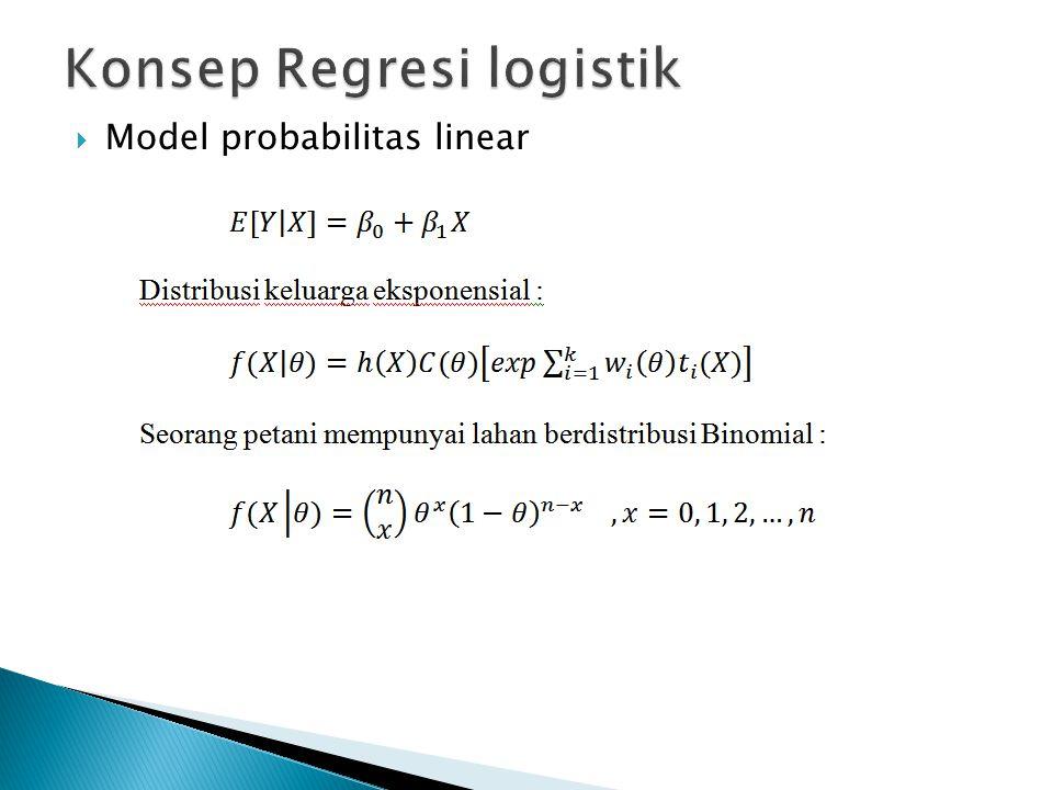  Model probabilitas linear