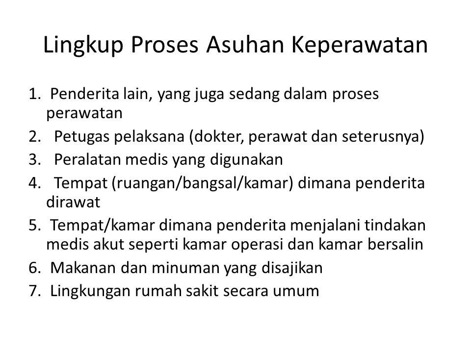 Lingkup Proses Asuhan Keperawatan 1. Penderita lain, yang juga sedang dalam proses perawatan 2. Petugas pelaksana (dokter, perawat dan seterusnya) 3.