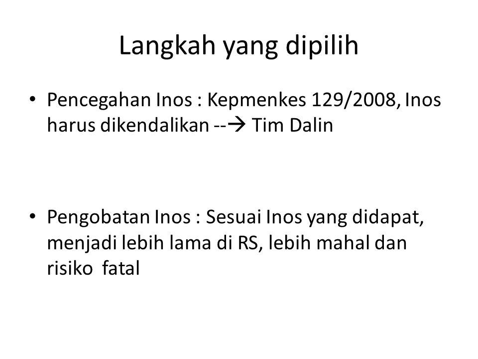 Langkah yang dipilih Pencegahan Inos : Kepmenkes 129/2008, Inos harus dikendalikan --  Tim Dalin Pengobatan Inos : Sesuai Inos yang didapat, menjadi