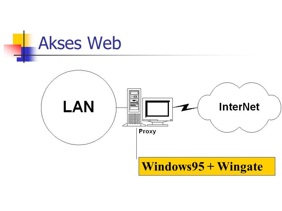 Windows95 + Wingate