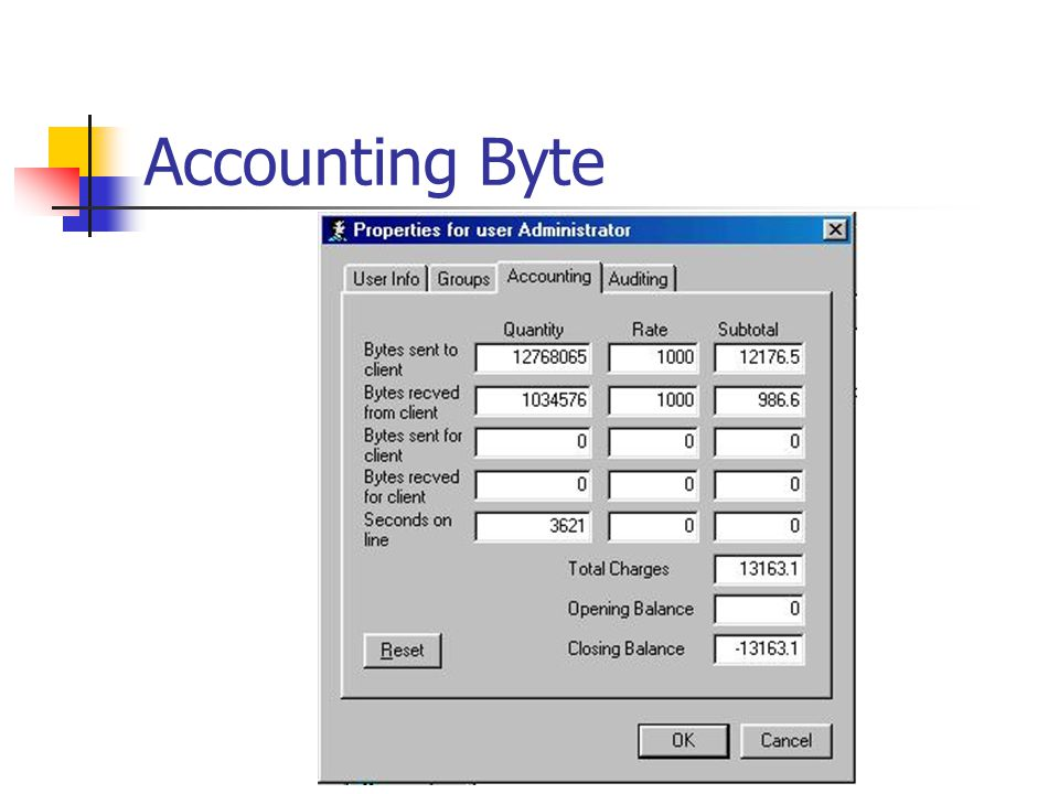 Accounting Byte