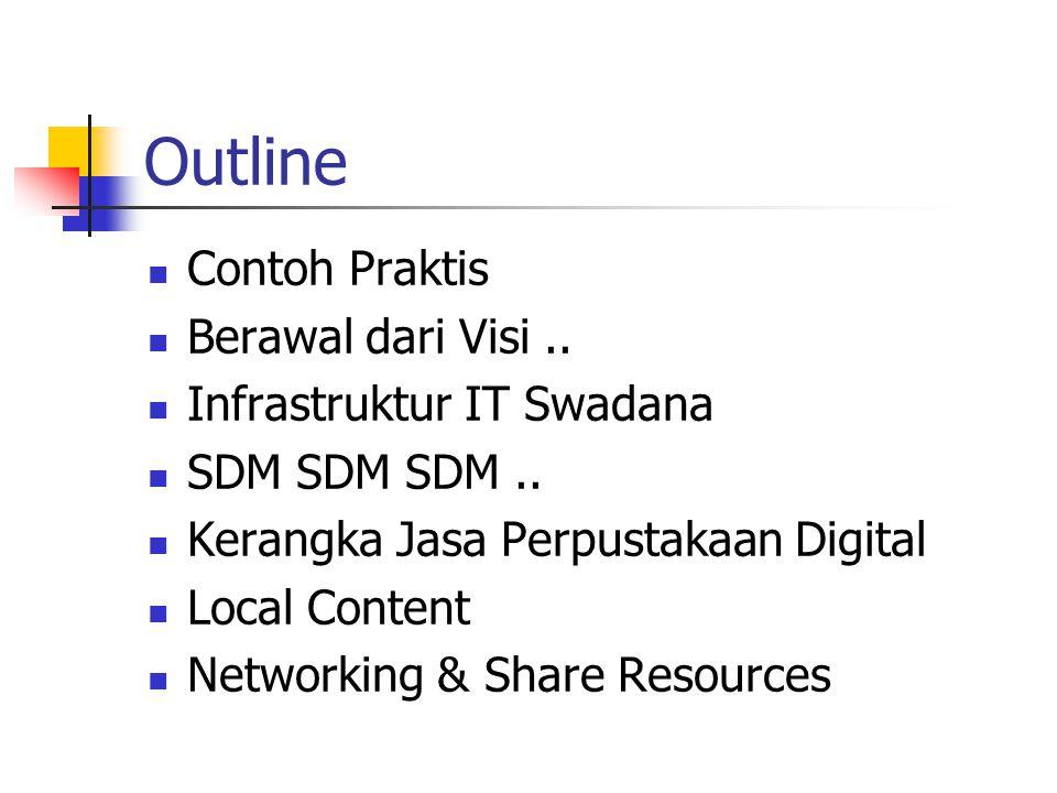 Outline Contoh Praktis Berawal dari Visi.. Infrastruktur IT Swadana SDM SDM SDM.. Kerangka Jasa Perpustakaan Digital Local Content Networking & Share