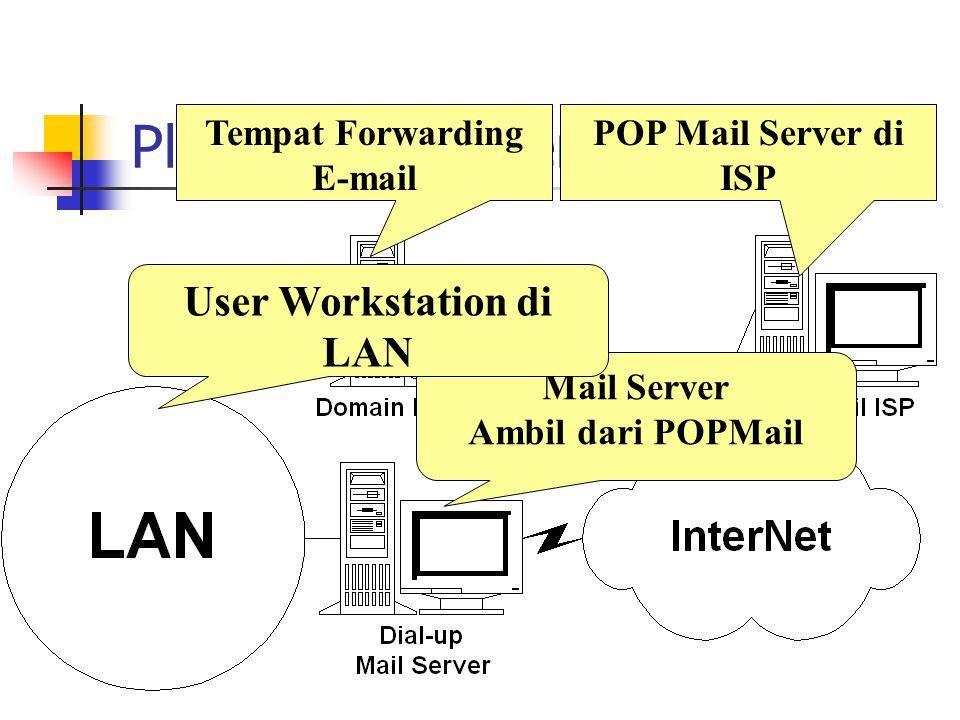 Player di Mail Servis Tempat Forwarding E-mail Mail Server Ambil dari POPMail User Workstation di LAN POP Mail Server di ISP