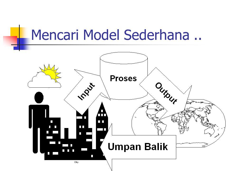 Mencari Model Sederhana..