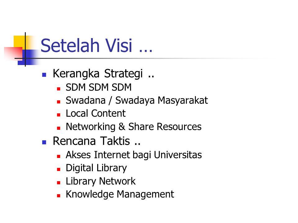 Setelah Visi … Kerangka Strategi.. SDM SDM SDM Swadana / Swadaya Masyarakat Local Content Networking & Share Resources Rencana Taktis.. Akses Internet