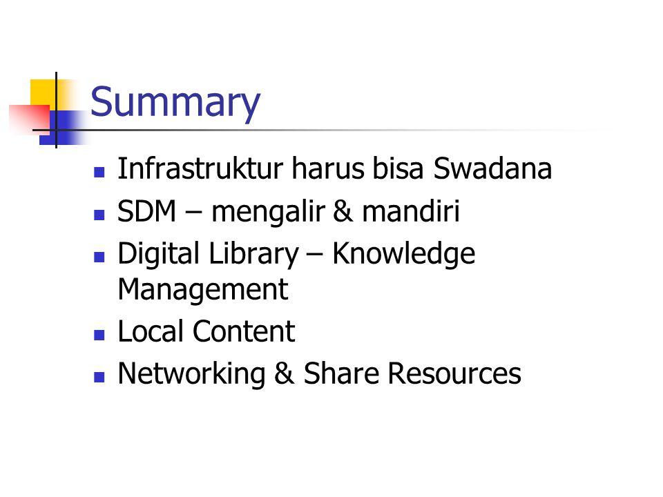 Summary Infrastruktur harus bisa Swadana SDM – mengalir & mandiri Digital Library – Knowledge Management Local Content Networking & Share Resources