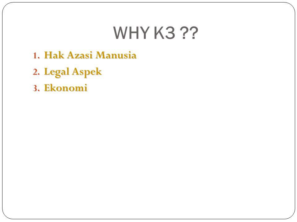 WHY K3 ?.