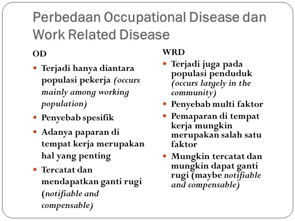 HAZARD & RISIKO HAZARD Suatu keadaan/kondisi yang dapat mengakibatkan (berpotensi) menimbulkan kerugian (injury/penyakit) bagi pekerja RISIKO Kemungkinan/peluang suatu hazard menjadi suatu kenyataan Pajanan, Frekuensi, Konsekuensi Dose - Response