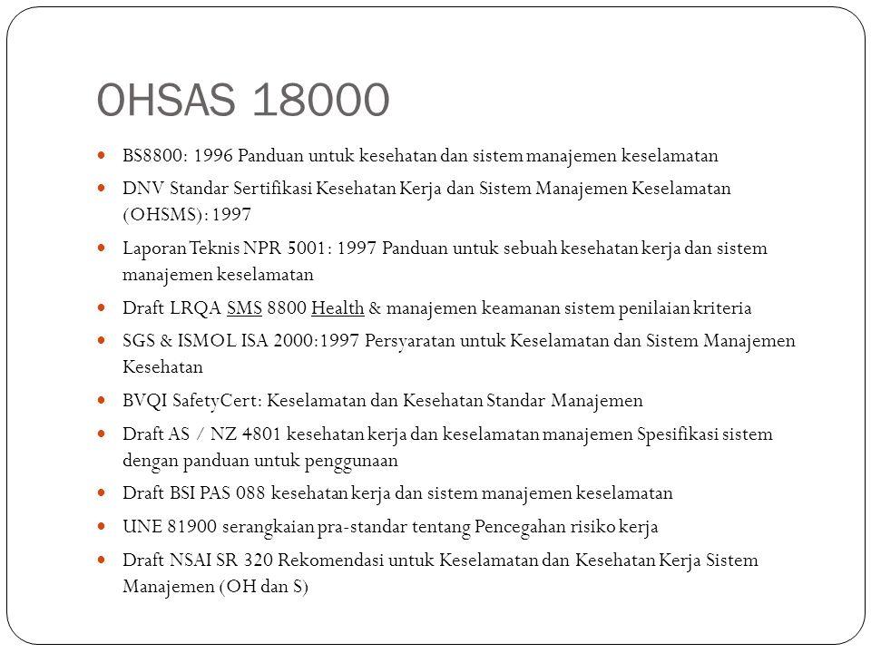Isu Terkini Tingkat kecelakaan kerja dan berbagai ancaman keselamatan dan kesehatan kerja (K3) di Indonesia masih cukup tinggi.