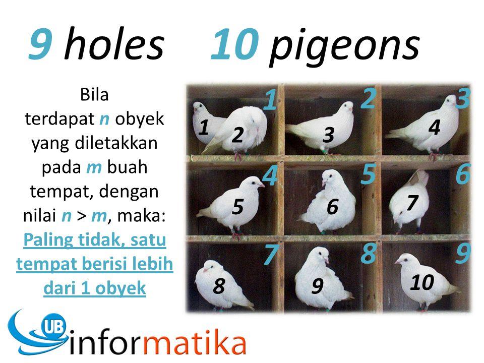 1 23 4 56 7 89 9 holes 1 23 4 56 7 89 10 10 pigeons Bila terdapat n obyek yang diletakkan pada m buah tempat, dengan nilai n > m, maka: Paling tidak,