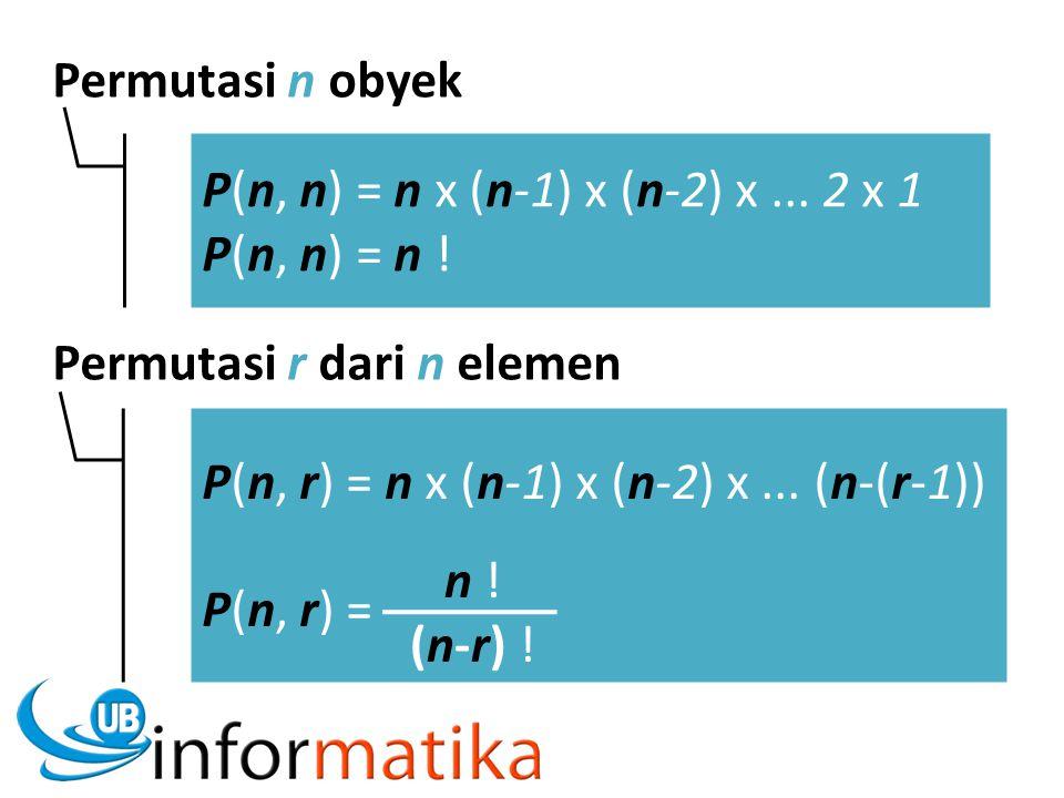 P(n, n) = n x (n-1) x (n-2) x... 2 x 1 P(n, n) = n ! Permutasi r dari n elemen Permutasi n obyek P(n, r) = n x (n-1) x (n-2) x... (n-(r-1)) P(n, r) =