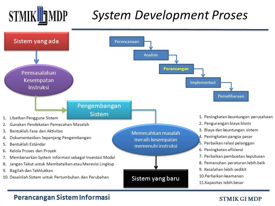 Perancangan Sistem Informasi STMIK GI MDP Kekurangan Pendekatan Terstruktur Selain dengan menggunakan desain logic dan DFD, tidak cukup tool yang digunakan untuk mengkomunikasikan dengan pengguna, sehingga sangat sliit bagi pengguna untuk melakukan evaluasi.