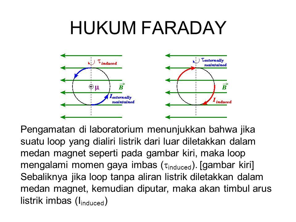 HUKUM FARADAY (lanjutan): Faraday yang menunjukkan bahwa ini adalah fenomena alam yang selalu terjadi akibat perubahan fluks magnetik yang menembus suatu luas loop tertentu.