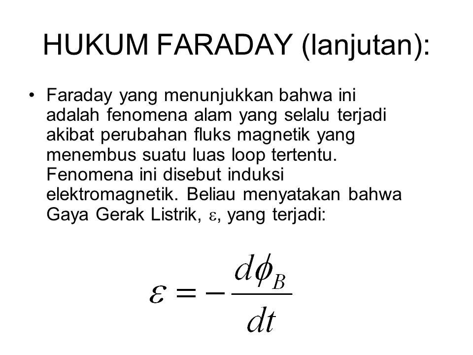 HUKUM FARADAY (lanjutan): Faraday yang menunjukkan bahwa ini adalah fenomena alam yang selalu terjadi akibat perubahan fluks magnetik yang menembus su