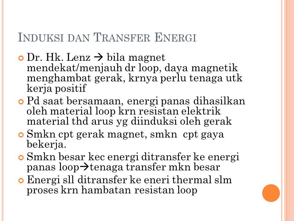 I NDUKSI DAN T RANSFER E NERGI Dr. Hk. Lenz  bila magnet mendekat/menjauh dr loop, daya magnetik menghambat gerak, krnya perlu tenaga utk kerja posit