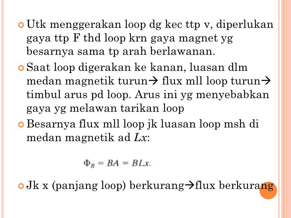 Utk menggerakan loop dg kec ttp v, diperlukan gaya ttp F thd loop krn gaya magnet yg besarnya sama tp arah berlawanan. Saat loop digerakan ke kanan, l
