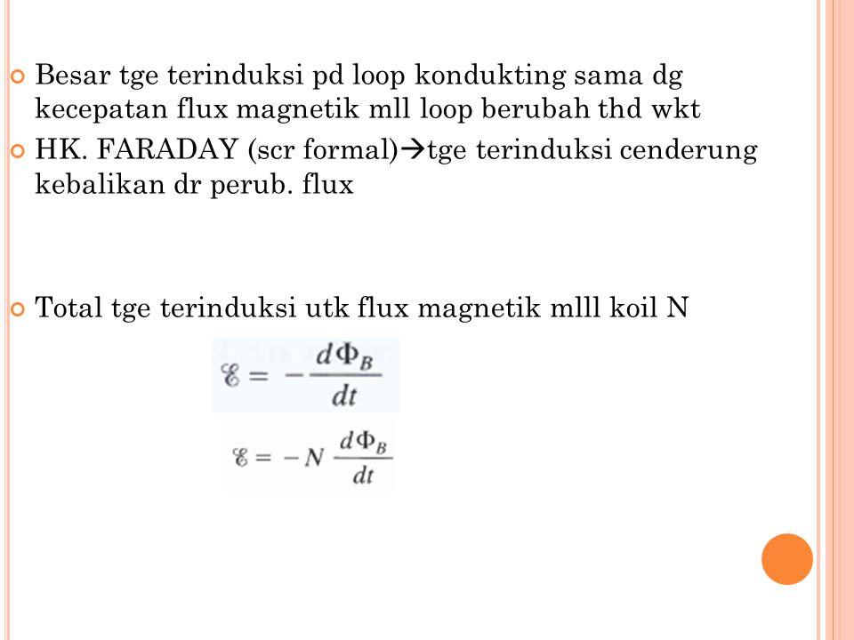 Besar tge terinduksi pd loop kondukting sama dg kecepatan flux magnetik mll loop berubah thd wkt HK. FARADAY (scr formal)  tge terinduksi cenderung k