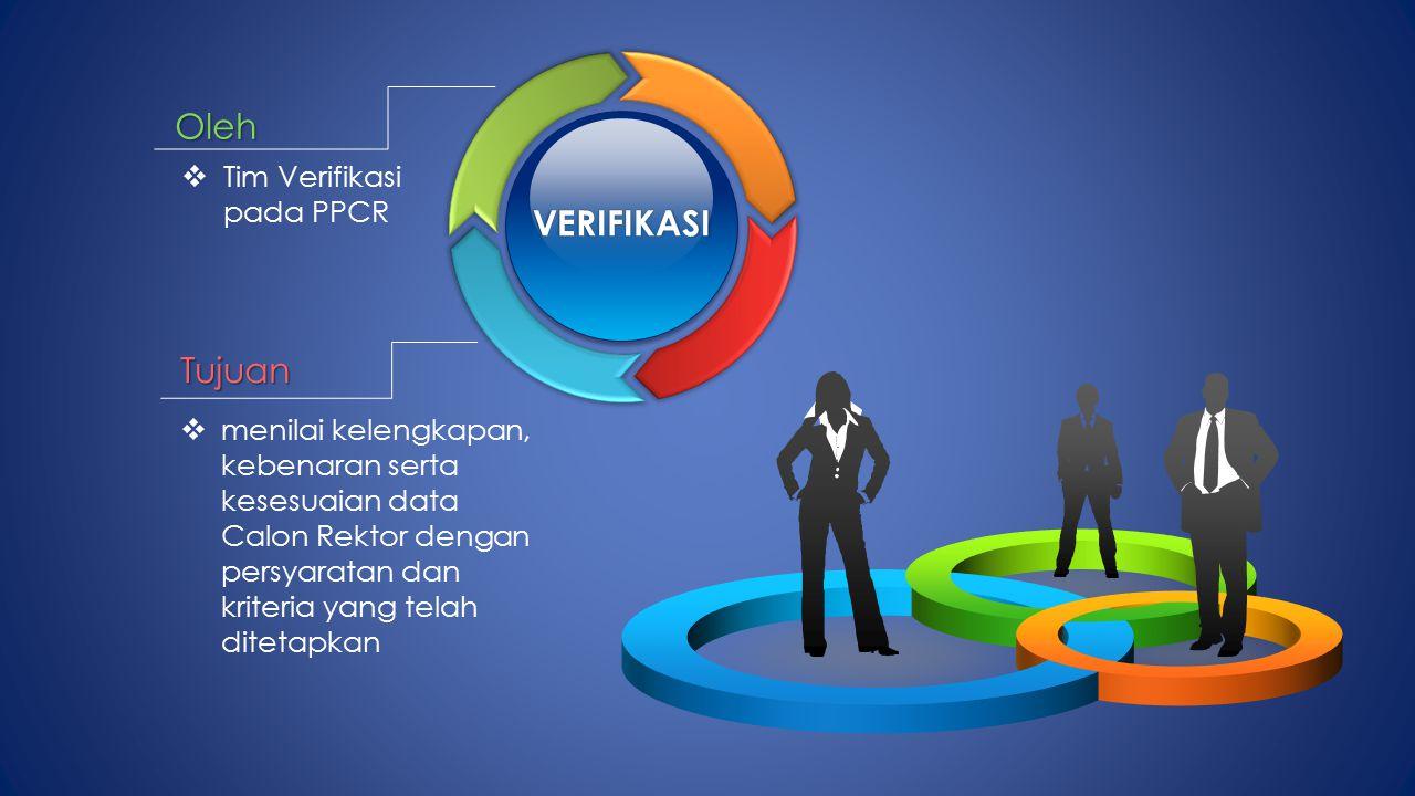 VERIFIKASI Oleh  Tim Verifikasi pada PPCR  menilai kelengkapan, kebenaran serta kesesuaian data Calon Rektor dengan persyaratan dan kriteria yang telah ditetapkan Tujuan