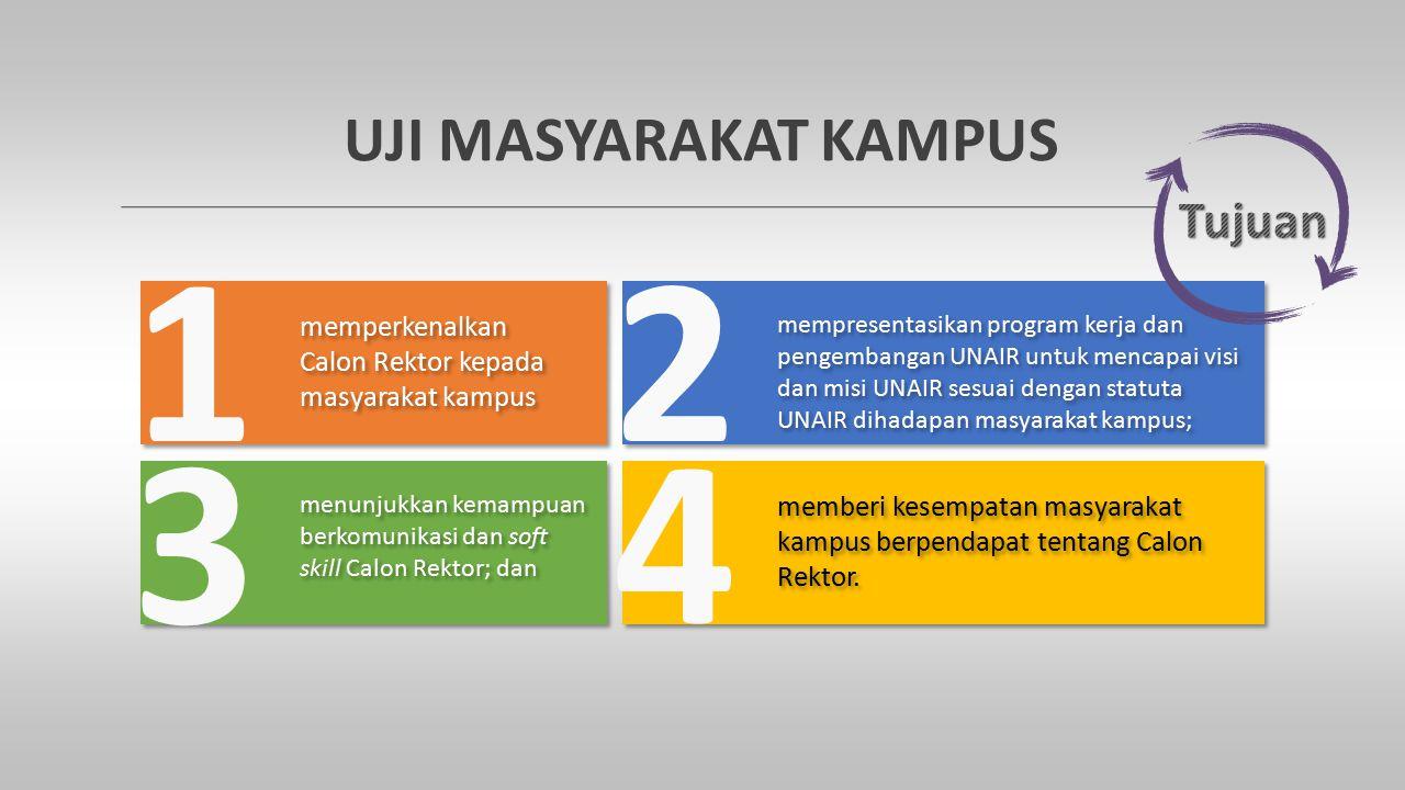 UJI MASYARAKAT KAMPUS mempresentasikan program kerja dan pengembangan UNAIR untuk mencapai visi dan misi UNAIR sesuai dengan statuta UNAIR dihadapan m