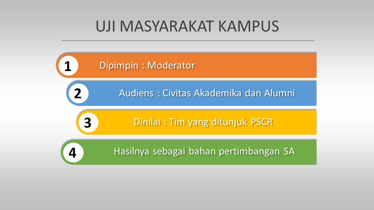 UJI MASYARAKAT KAMPUS Dipimpin : Moderator Audiens : Civitas Akademika dan Alumni Dinilai : Tim yang ditunjuk PSCR Hasilnya sebagai bahan pertimbangan