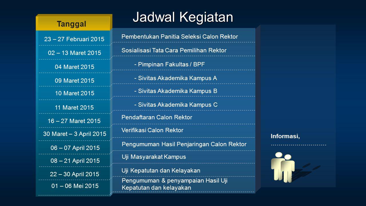 Jadwal Kegiatan Tanggal 23 – 27 Februari 2015 02 – 13 Maret 2015 04 Maret 2015 09 Maret 2015 10 Maret 2015 11 Maret 2015 16 – 27 Maret 2015 30 Maret – 3 April 2015 Informasi, ……………………….