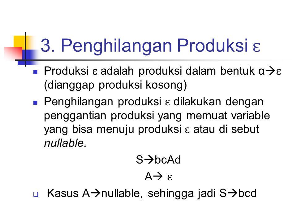 3. Penghilangan Produksi ɛ Produksi ɛ adalah produksi dalam bentuk α  ɛ (dianggap produksi kosong) Penghilangan produksi ɛ dilakukan dengan pengganti