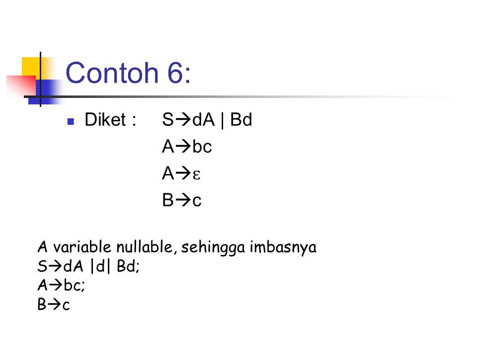 Contoh 6: Diket : S  dA | Bd A  bc A  ɛ B  c A variable nullable, sehingga imbasnya S  dA |d| Bd; A  bc; B  c