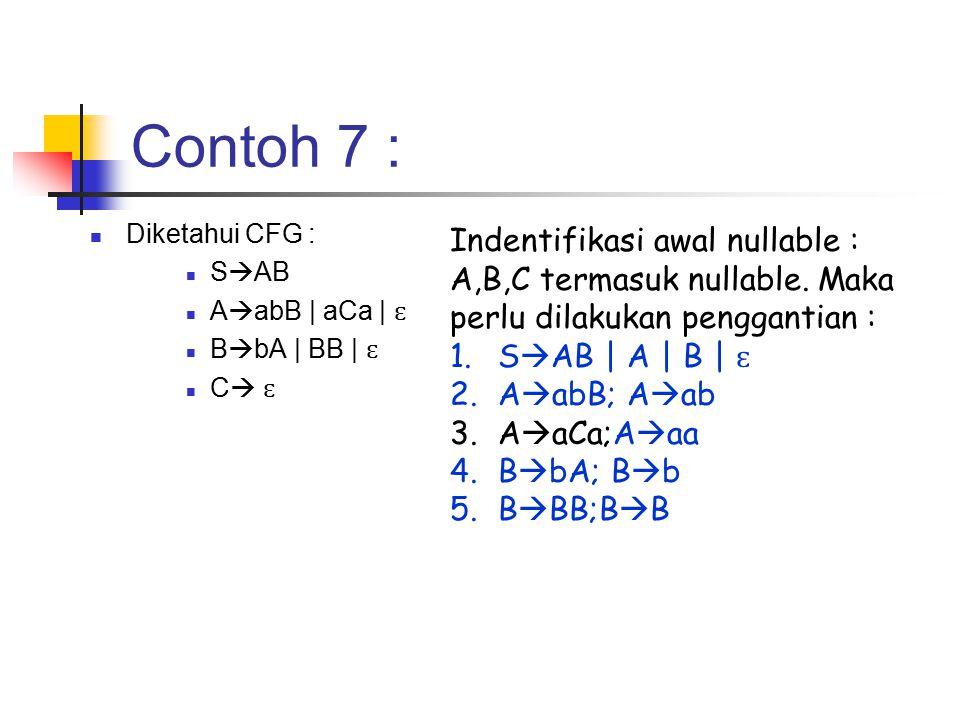 Contoh 7 : Diketahui CFG : S  AB A  abB | aCa | ɛ B  bA | BB | ɛ C  ɛ Indentifikasi awal nullable : A,B,C termasuk nullable. Maka perlu dilakukan