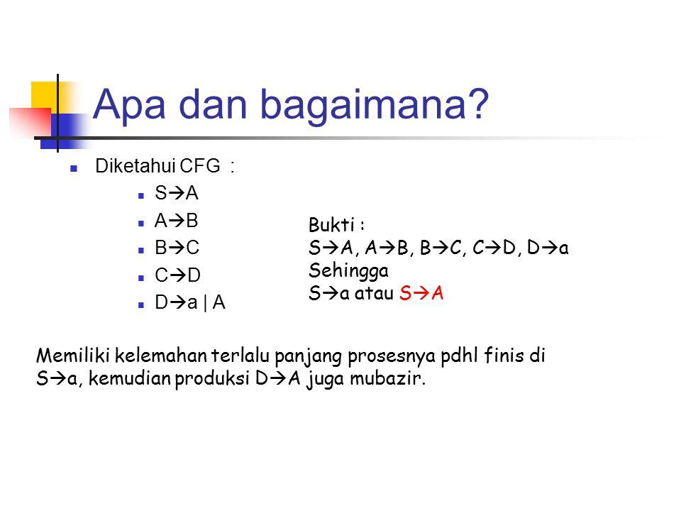 Apa dan bagaimana? Diketahui CFG : S  A A  B B  C C  D D  a | A Memiliki kelemahan terlalu panjang prosesnya pdhl finis di S  a, kemudian produk
