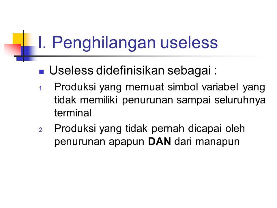 I. Penghilangan useless Useless didefinisikan sebagai : 1. Produksi yang memuat simbol variabel yang tidak memiliki penurunan sampai seluruhnya termin
