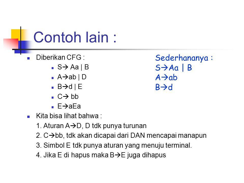 Contoh lain : Diberikan CFG : S  Aa | B A  ab | D B  d | E C  bb E  aEa Kita bisa lihat bahwa : 1. Aturan A  D, D tdk punya turunan 2. C  bb, t