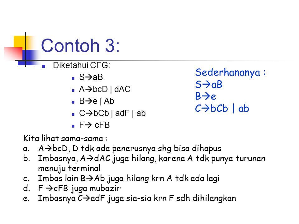 Contoh 3: Diketahui CFG: S  aB A  bcD | dAC B  e | Ab C  bCb | adF | ab F  cFB Kita lihat sama-sama : a.A  bcD, D tdk ada penerusnya shg bisa di