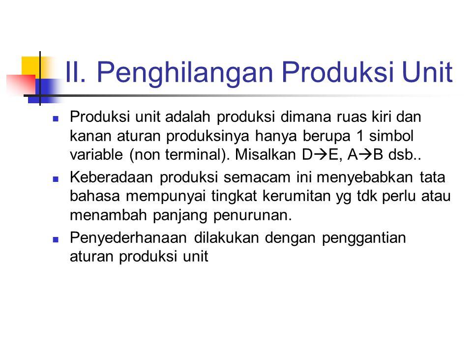 II. Penghilangan Produksi Unit Produksi unit adalah produksi dimana ruas kiri dan kanan aturan produksinya hanya berupa 1 simbol variable (non termina