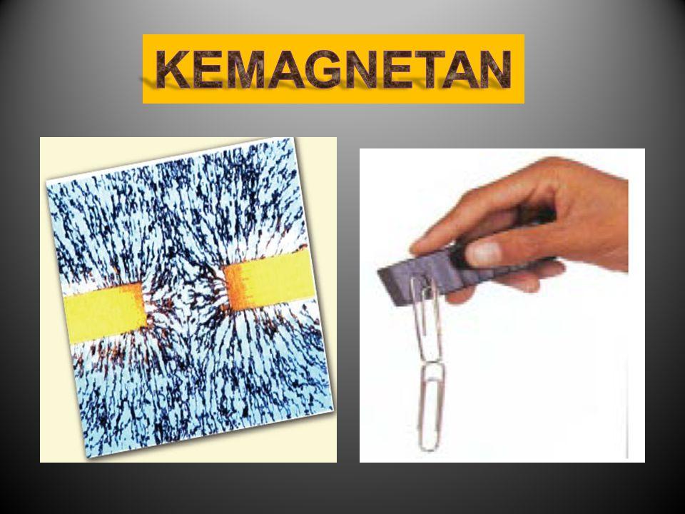 Asal kata magnet diduga dari kata magnesia yaitu nama suatu daerah di Asia kecil.
