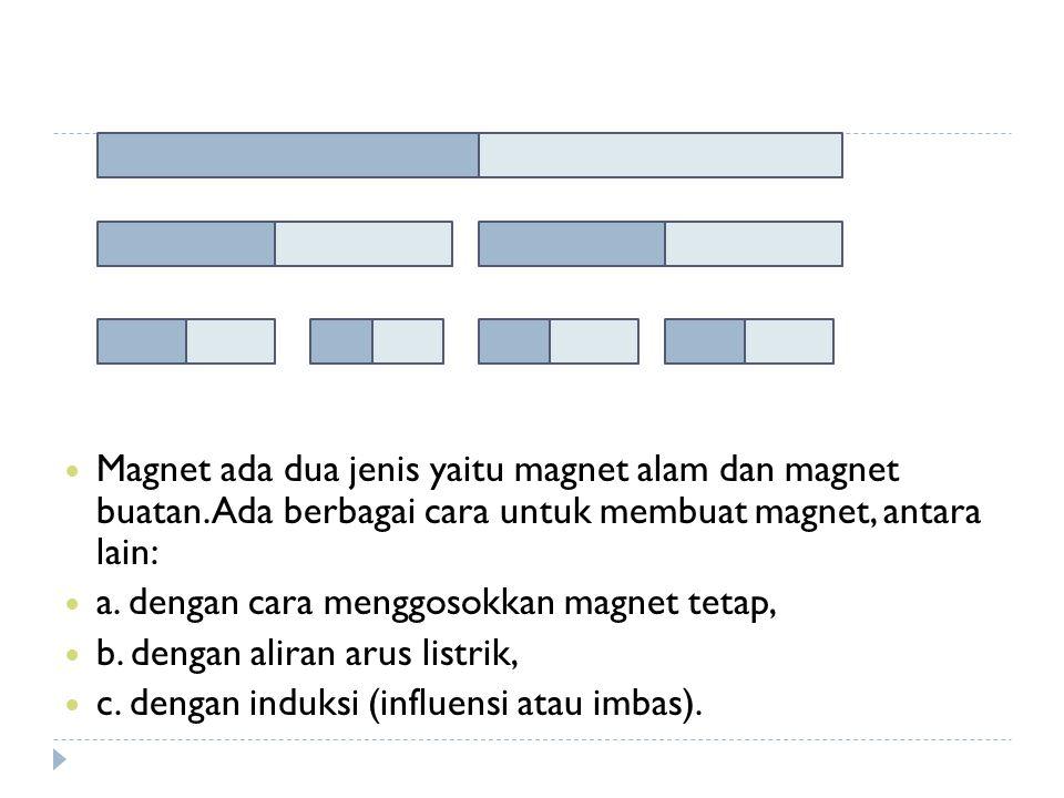Magnet ada dua jenis yaitu magnet alam dan magnet buatan. Ada berbagai cara untuk membuat magnet, antara lain: a. dengan cara menggosokkan magnet teta