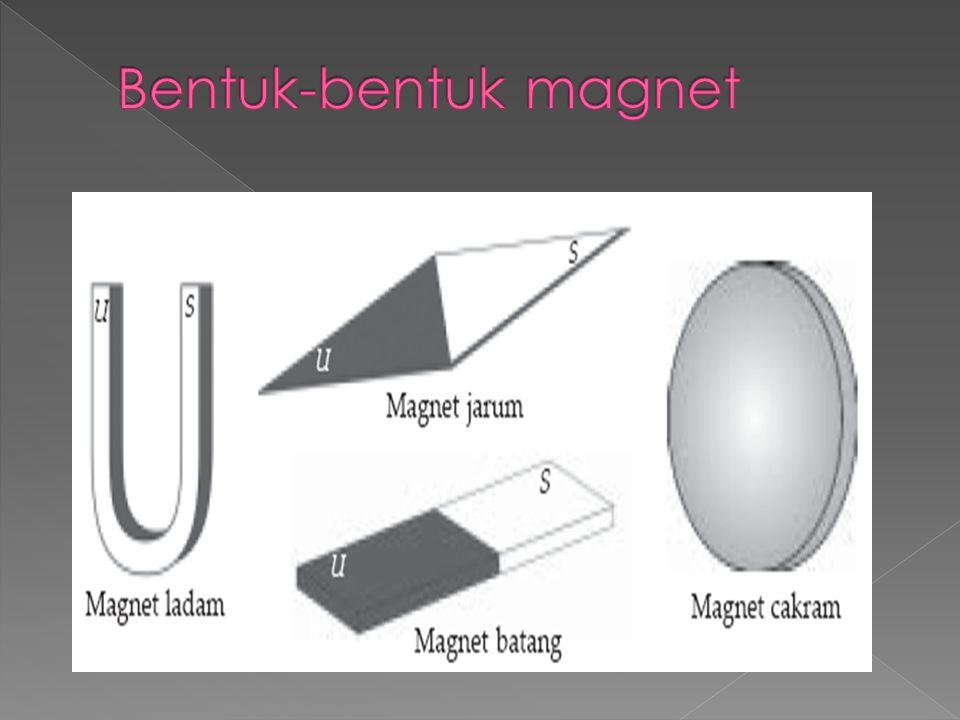 Penggunaan elektromagnet  1. bel listrik  2. relai  3. telepon  4. katrol listrik
