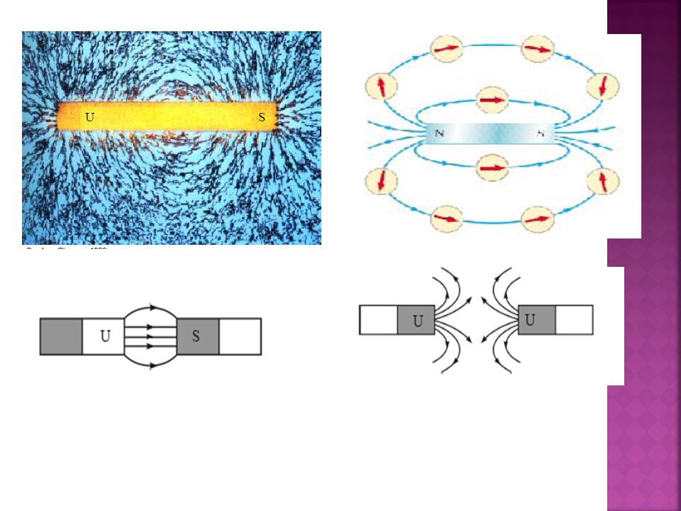 Benda-benda feromagnetik ada yang mudah dan ada yang sukar dibuat menjadi magnet.