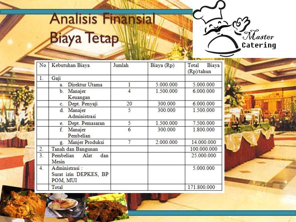 Analisis Finansial Biaya Tetap