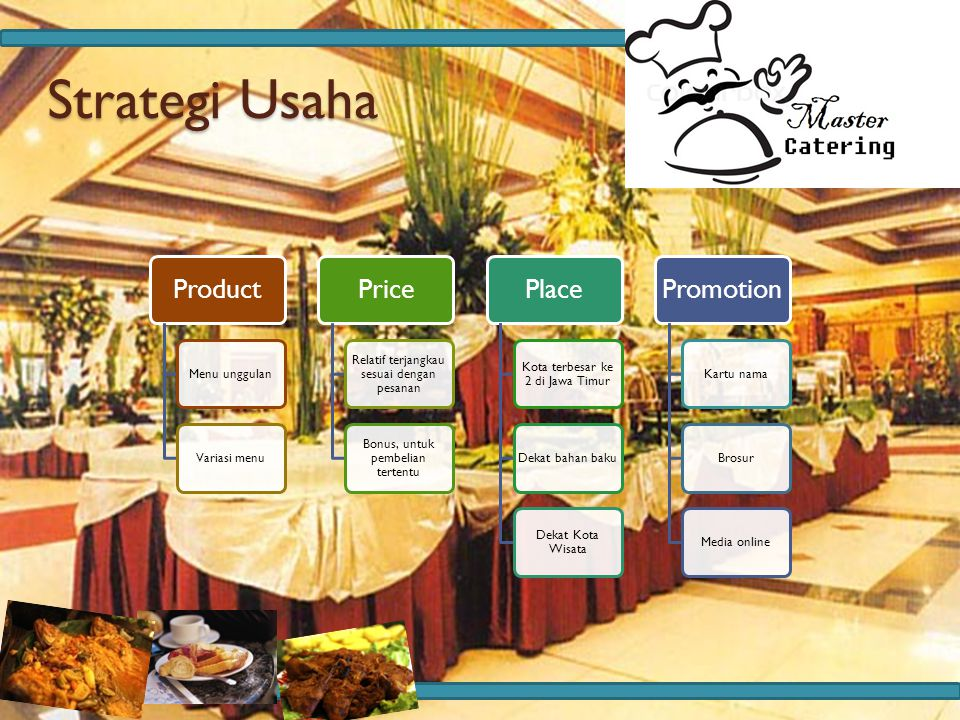 Strategi Usaha Product Menu unggulanVariasi menu Price Relatif terjangkau sesuai dengan pesanan Bonus, untuk pembelian tertentu Place Kota terbesar ke