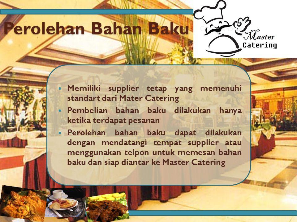 Perolehan Bahan Baku Memiliki supplier tetap yang memenuhi standart dari Mater Catering Pembelian bahan baku dilakukan hanya ketika terdapat pesanan P