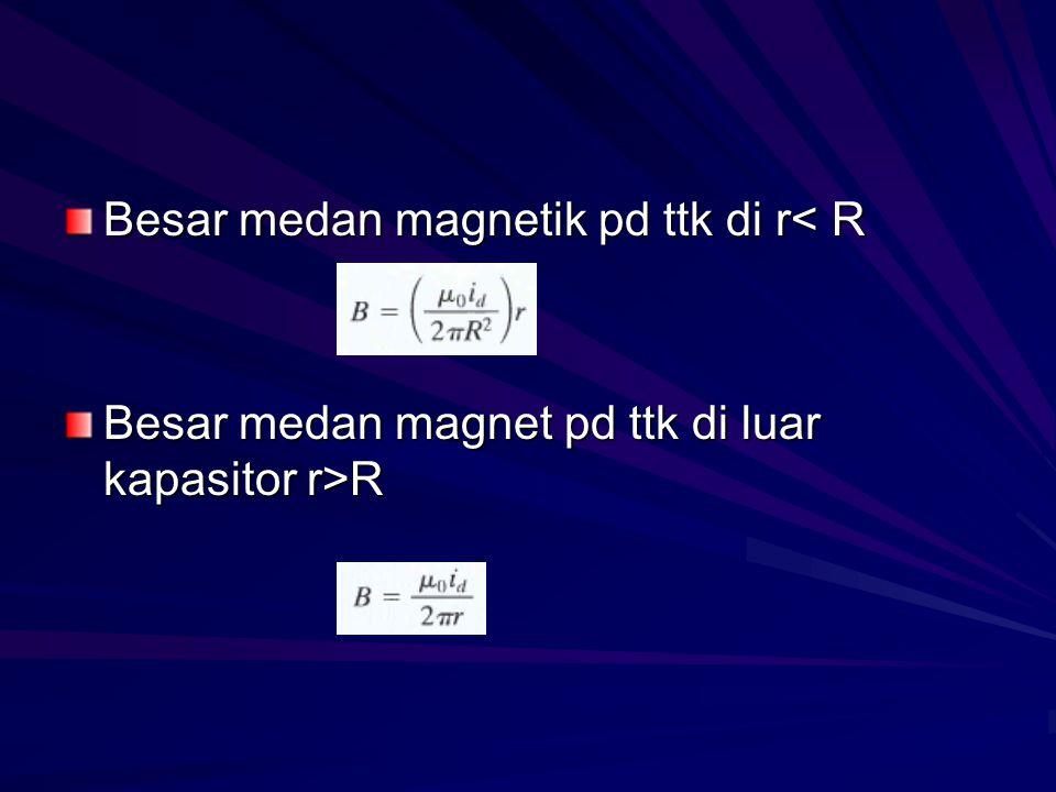 Besar medan magnetik pd ttk di r< R Besar medan magnet pd ttk di luar kapasitor r>R
