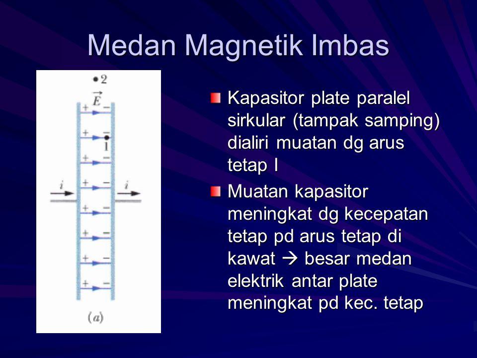 Medan Magnetik Imbas Kapasitor plate paralel sirkular (tampak samping) dialiri muatan dg arus tetap I Muatan kapasitor meningkat dg kecepatan tetap pd arus tetap di kawat  besar medan elektrik antar plate meningkat pd kec.